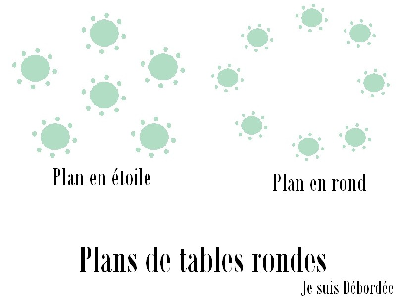 Image Result For Table Ronde Mariage